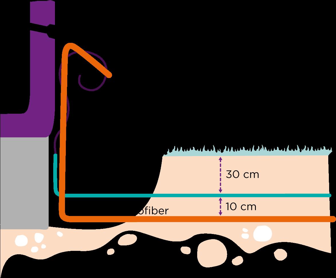 Fiberanslutning markeringsnät och optofiber