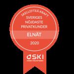 Skellefteå Kraft har Sveriges mest nöjda kunder i kategorin Elnät privat